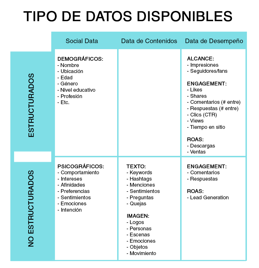 tipos-de-datos-social-data